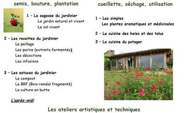 Ateliers La Nourrice -